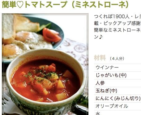 簡単トマトスープ(ミネストローネ)