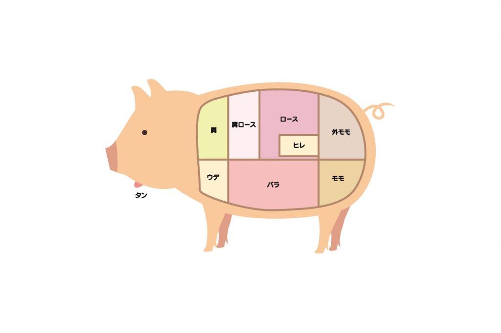 豚のゼラチンの特徴とレシピ、食品成分表