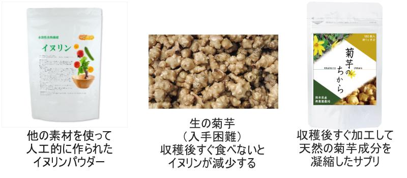 菊芋サプリ(イヌリンサプリメント)の選び方